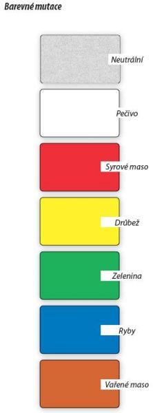 DESKA KRÁJECÍ PLASTOVÁ DP-6402